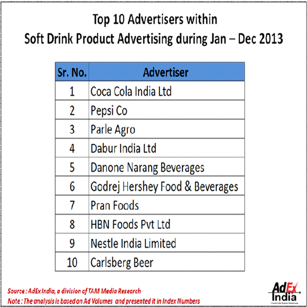 bovonto case study Kali aerated water works, a century-old tamil nadu-based private firm that owns  soft drink brands such as kalimark and bovonto, has chalked.