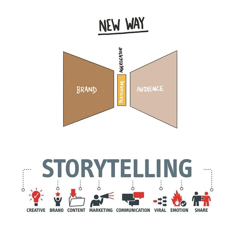 public://images/tv-images/2020/08/11/storytelling.jpg