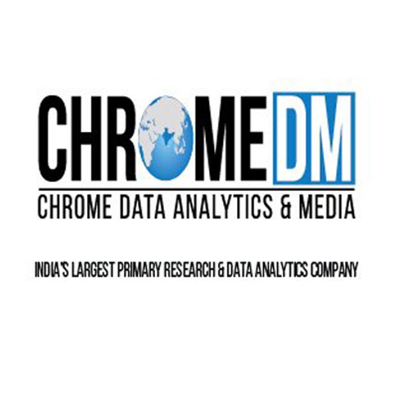 https://indiantelevision.com/sites/default/files/styles/smartcrop_800x800/public/images/tv-images/2019/10/23/chrome.jpg?itok=sa___su7